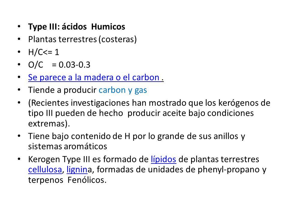Type III: ácidos Humicos