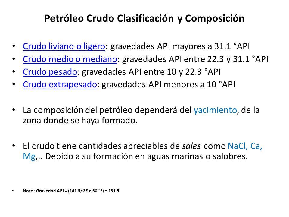 Petróleo Crudo Clasificación y Composición