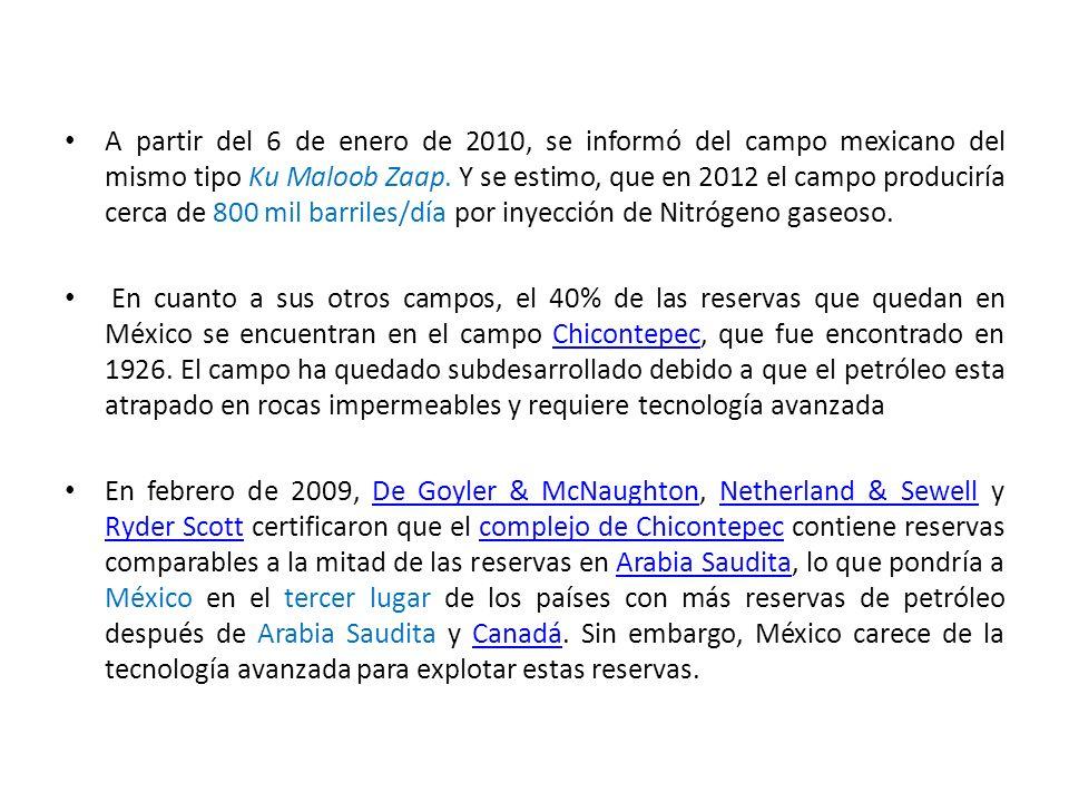 A partir del 6 de enero de 2010, se informó del campo mexicano del mismo tipo Ku Maloob Zaap. Y se estimo, que en 2012 el campo produciría cerca de 800 mil barriles/día por inyección de Nitrógeno gaseoso.
