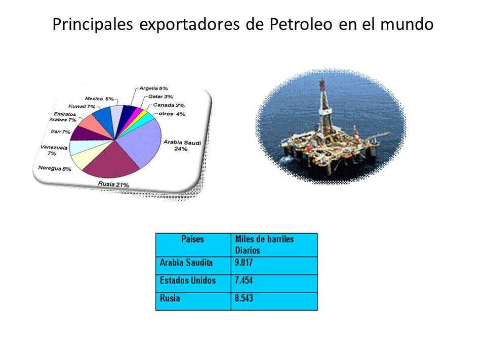 Principales exportadores de Petroleo en el mundo
