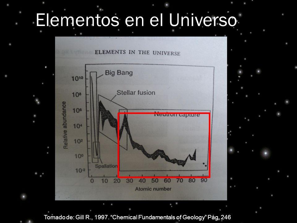 Elementos en el Universo