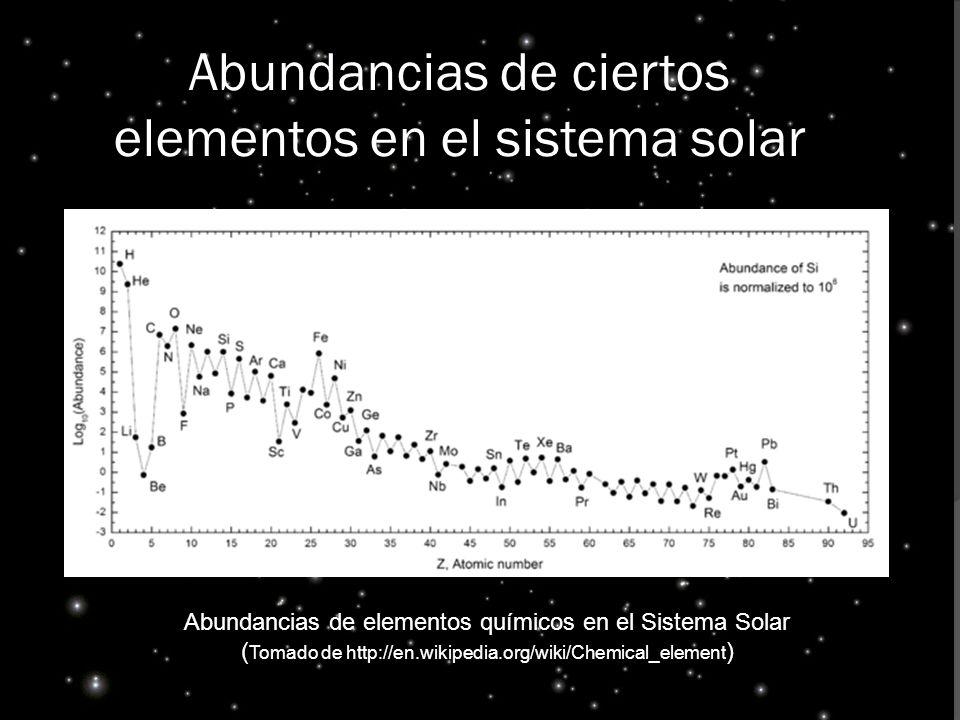 Abundancias de ciertos elementos en el sistema solar