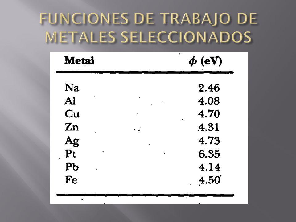 FUNCIONES DE TRABAJO DE METALES SELECCIONADOS