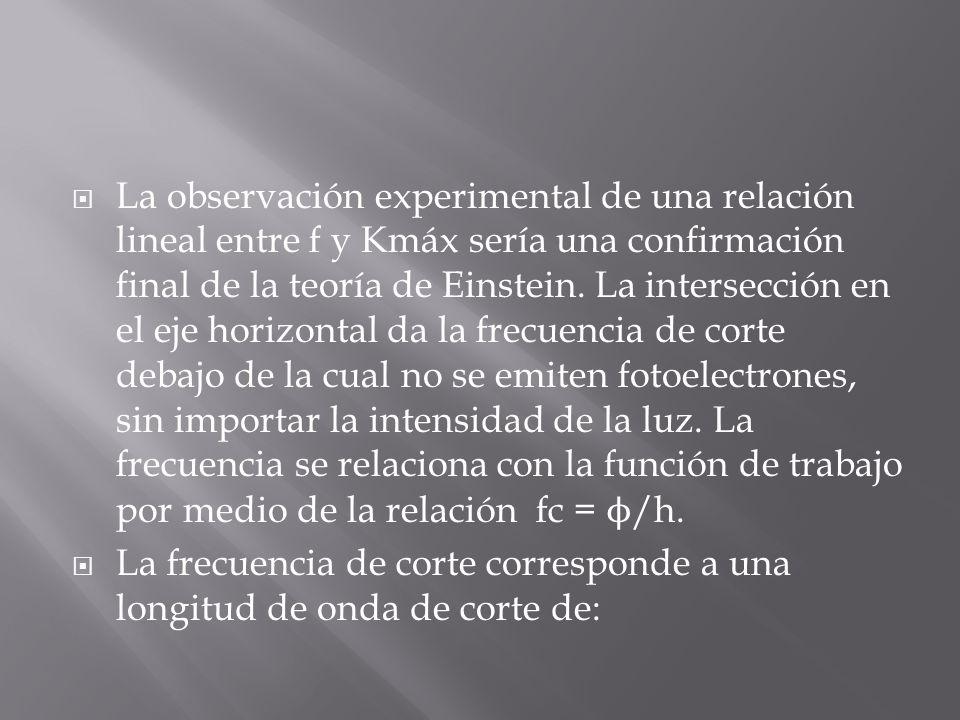 La observación experimental de una relación lineal entre f y Kmáx sería una confirmación final de la teoría de Einstein. La intersección en el eje horizontal da la frecuencia de corte debajo de la cual no se emiten fotoelectrones, sin importar la intensidad de la luz. La frecuencia se relaciona con la función de trabajo por medio de la relación fc = ϕ/h.