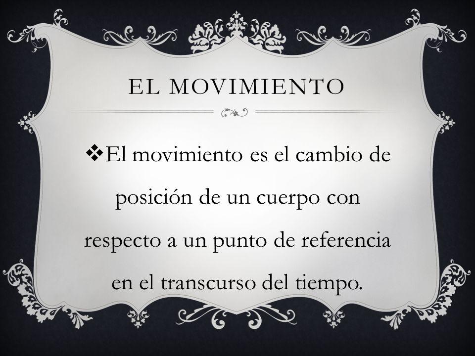 EL MOVIMIENTO El movimiento es el cambio de posición de un cuerpo con respecto a un punto de referencia en el transcurso del tiempo.