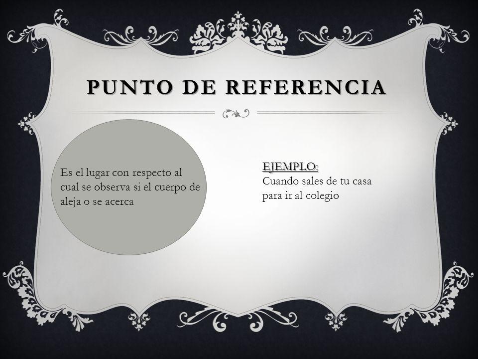 PUNTO DE REFERENCIA EJEMPLO: