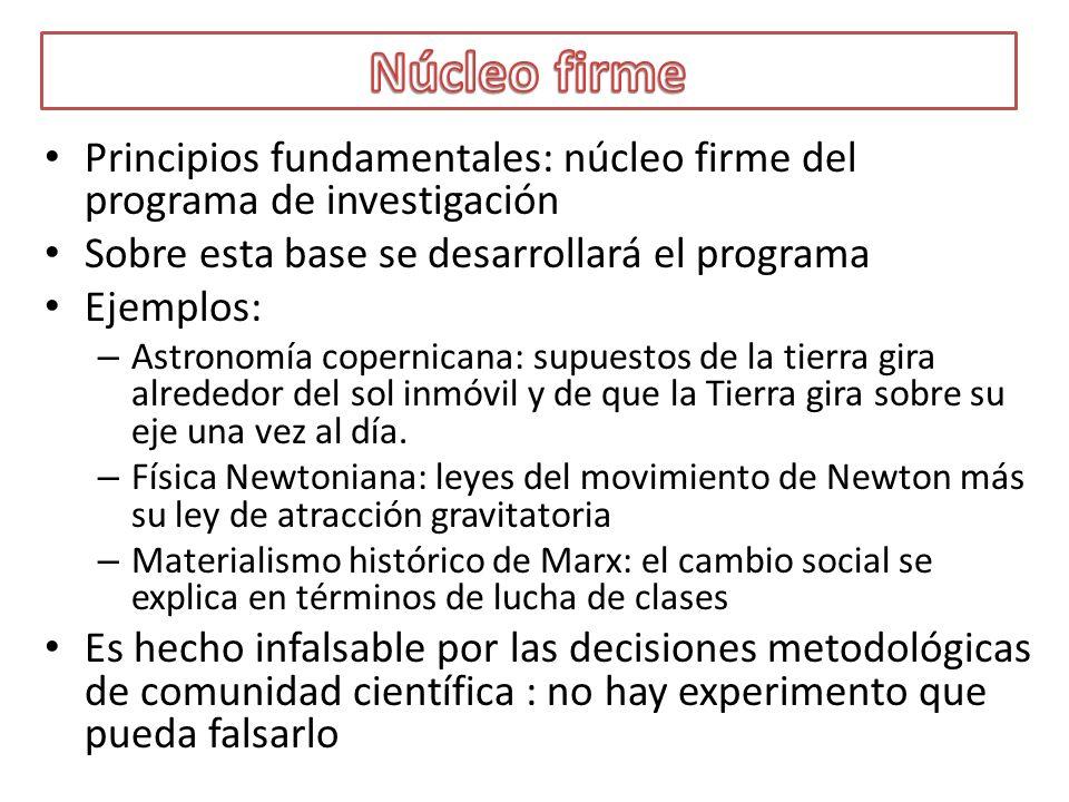 Núcleo firme Principios fundamentales: núcleo firme del programa de investigación. Sobre esta base se desarrollará el programa.