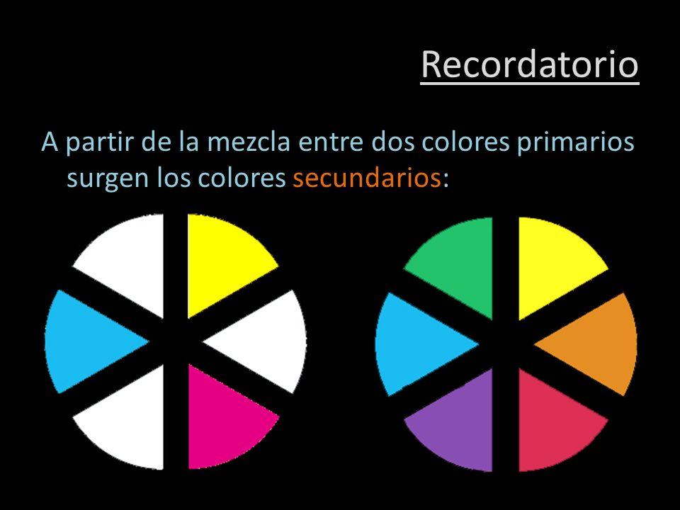 Recordatorio A partir de la mezcla entre dos colores primarios surgen los colores secundarios:
