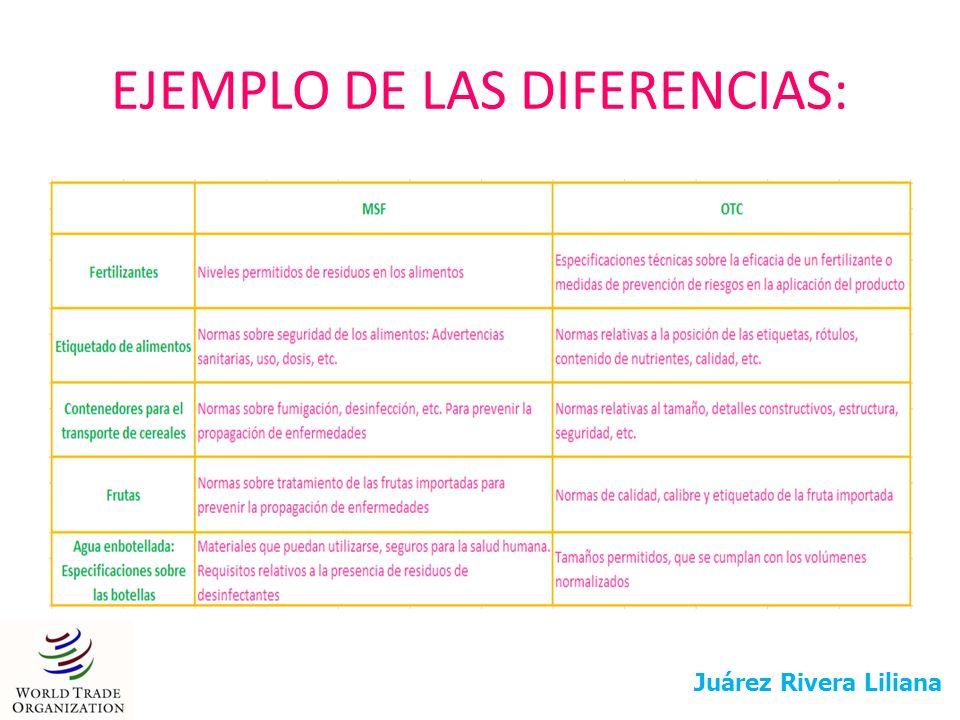 EJEMPLO DE LAS DIFERENCIAS: