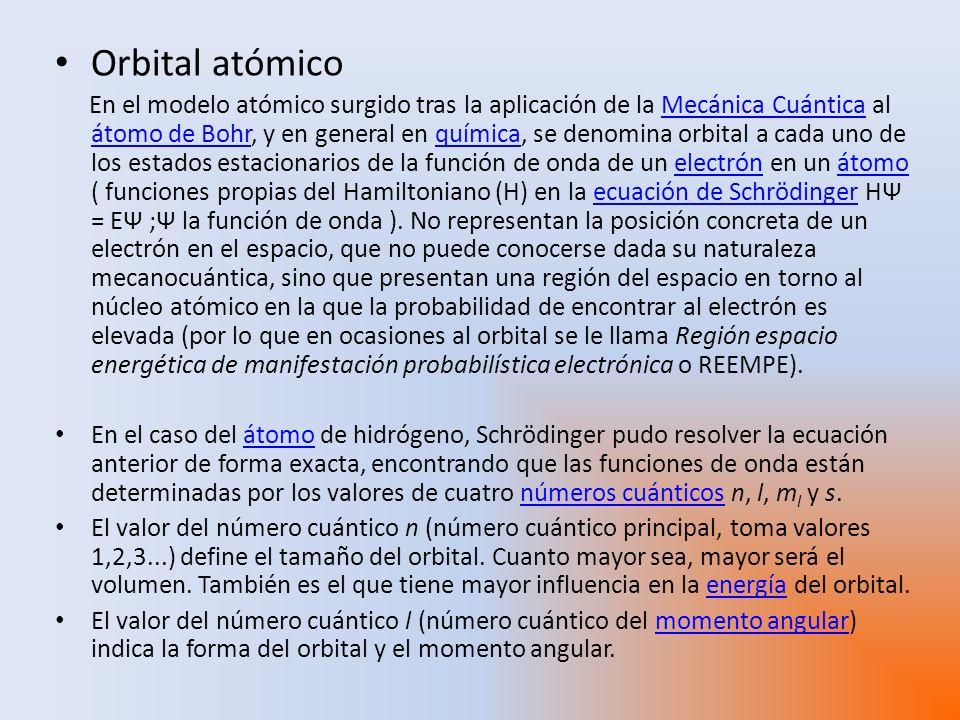 Orbital atómico