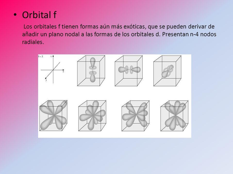 Orbital f