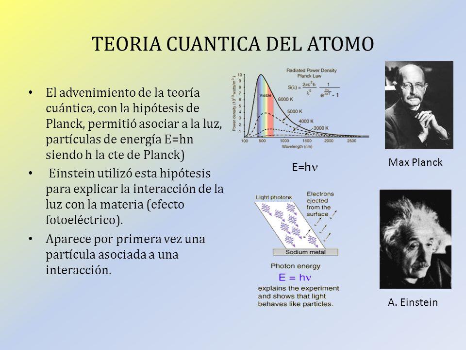 TEORIA CUANTICA DEL ATOMO
