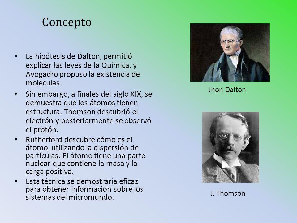 Concepto La hipótesis de Dalton, permitió explicar las leyes de la Química, y Avogadro propuso la existencia de moléculas.