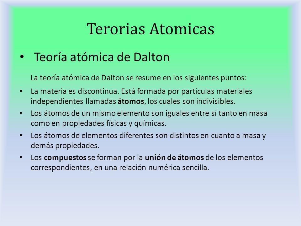 Terorias Atomicas Teoría atómica de Dalton