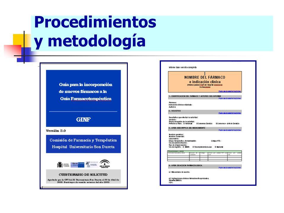 Procedimientos y metodología