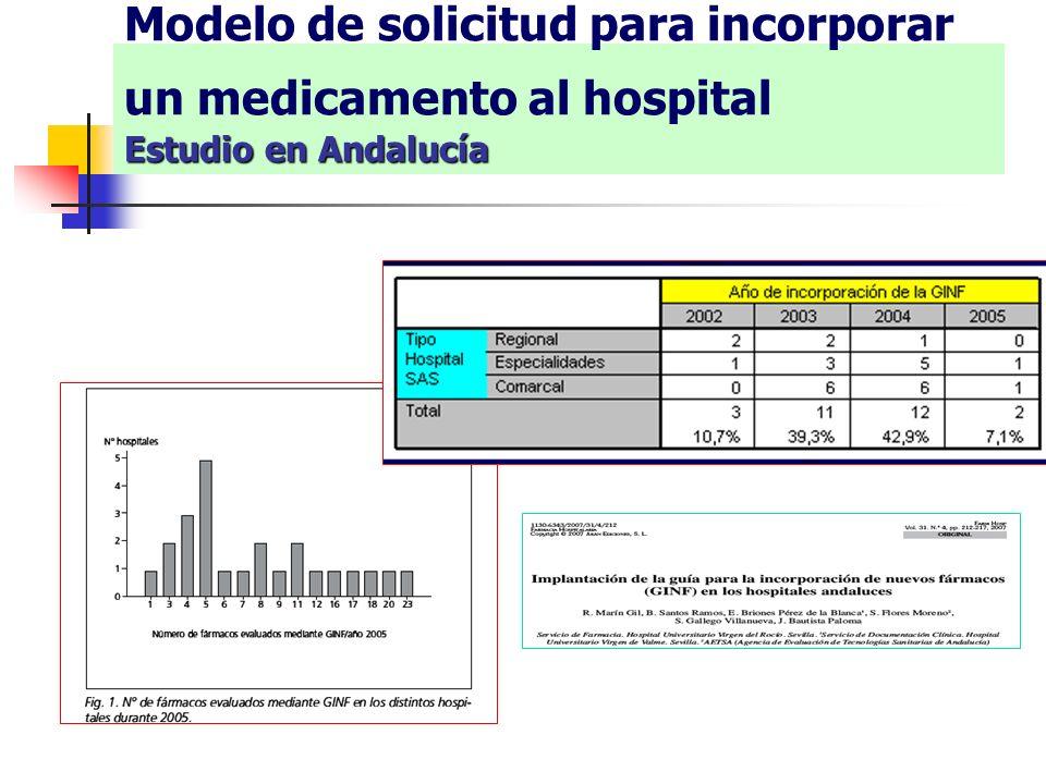 Modelo de solicitud para incorporar un medicamento al hospital