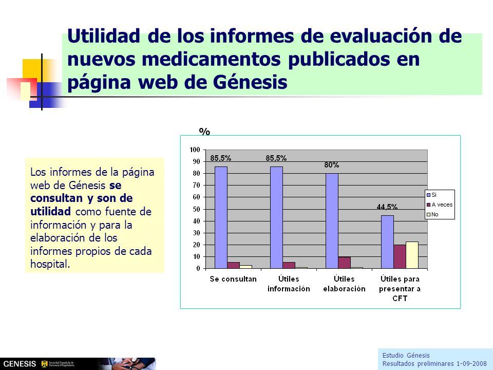 Utilidad de los informes de evaluación de nuevos medicamentos publicados en página web de Génesis