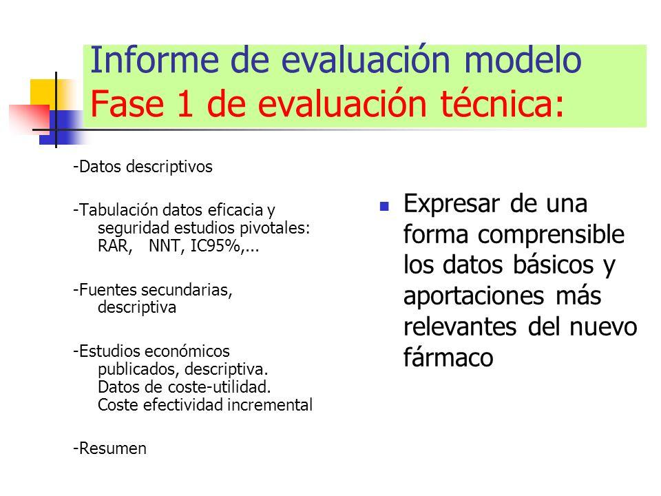 Informe de evaluación modelo Fase 1 de evaluación técnica: