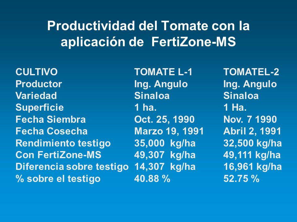 Productividad del Tomate con la aplicación de FertiZone-MS