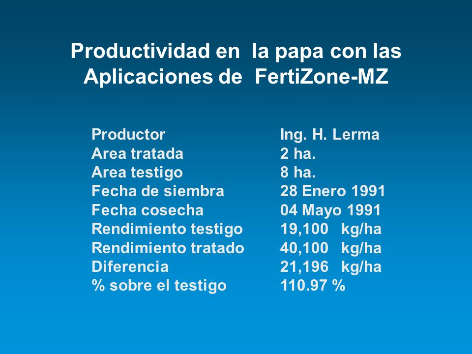 Productividad en la papa con las Aplicaciones de FertiZone-MZ