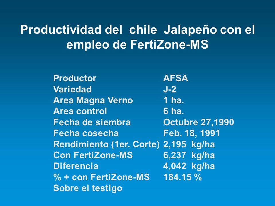 Productividad del chile Jalapeño con el empleo de FertiZone-MS