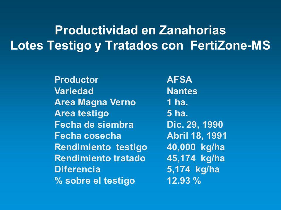 Productividad en Zanahorias Lotes Testigo y Tratados con FertiZone-MS