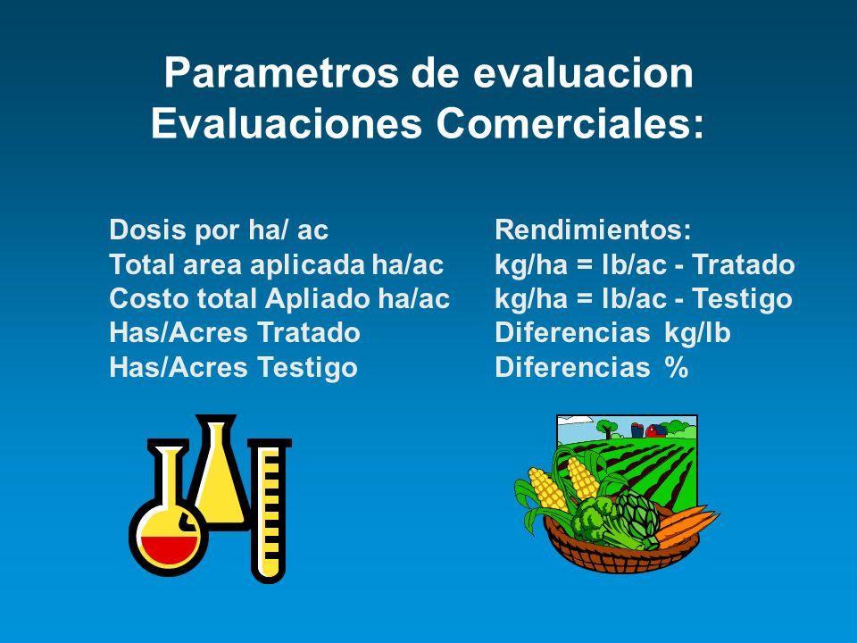 Parametros de evaluacion Evaluaciones Comerciales: