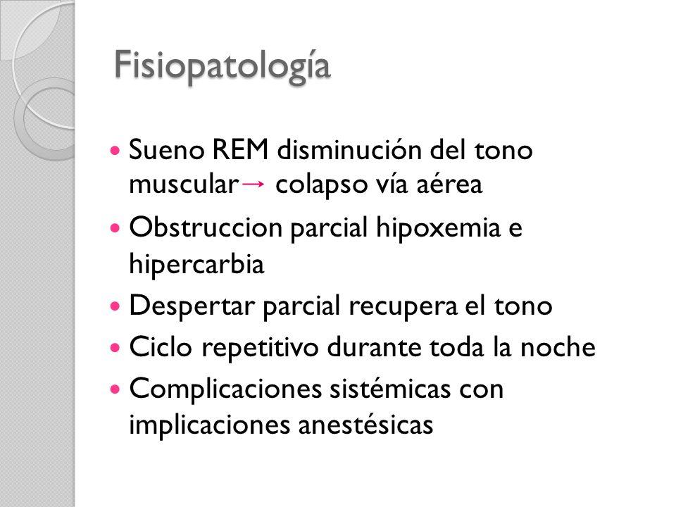 Fisiopatología Sueno REM disminución del tono muscular→ colapso vía aérea. Obstruccion parcial hipoxemia e hipercarbia.