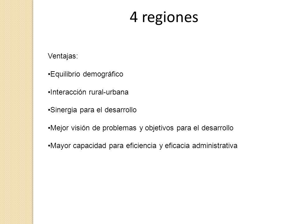 4 regiones Ventajas: Equilibrio demográfico Interacción rural-urbana
