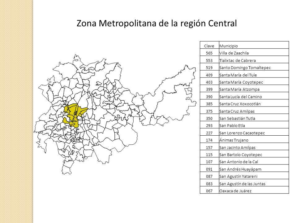 Zona Metropolitana de la región Central
