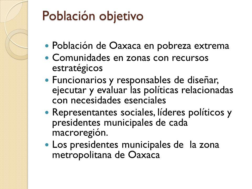 Población objetivo Población de Oaxaca en pobreza extrema