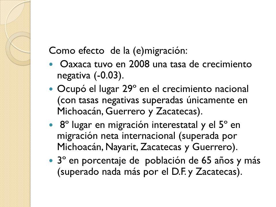 Como efecto de la (e)migración: