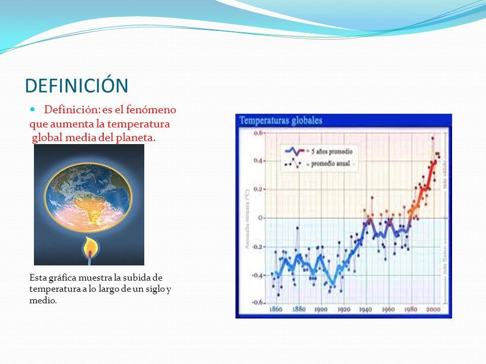 DEFINICIÓN Definición: es el fenómeno que aumenta la temperatura