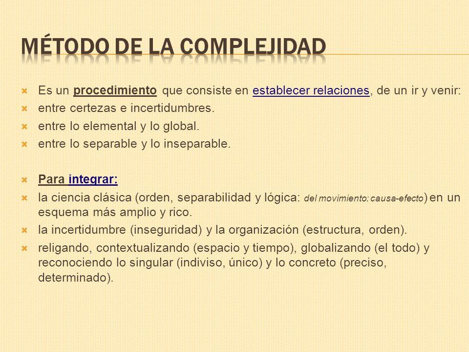 Método de la complejidad