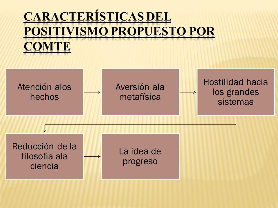 Características del positivismo propuesto por Comte