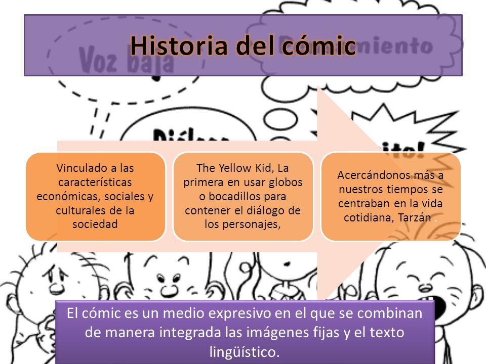Historia del cómic Vinculado a las características económicas, sociales y culturales de la sociedad.