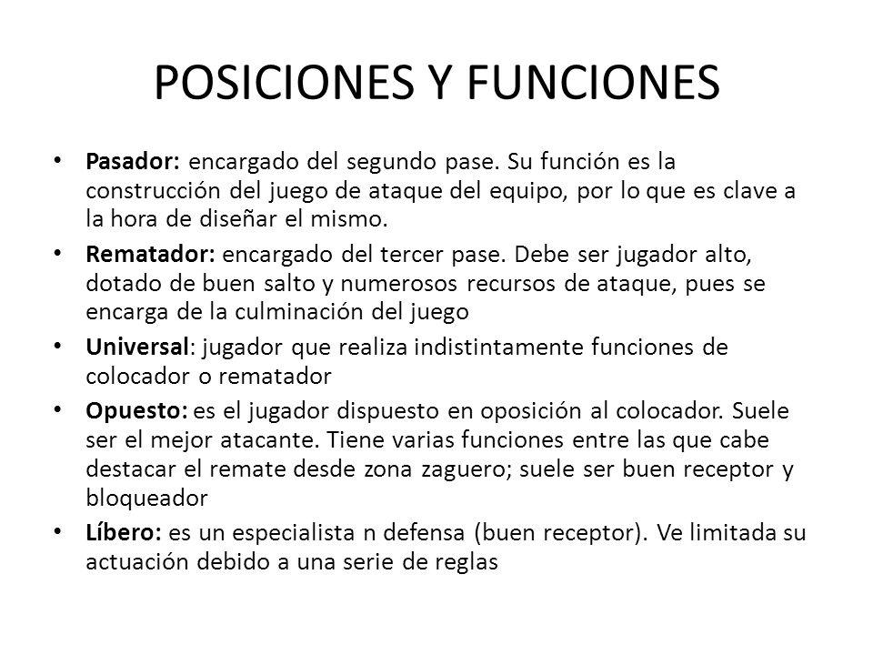 POSICIONES Y FUNCIONES
