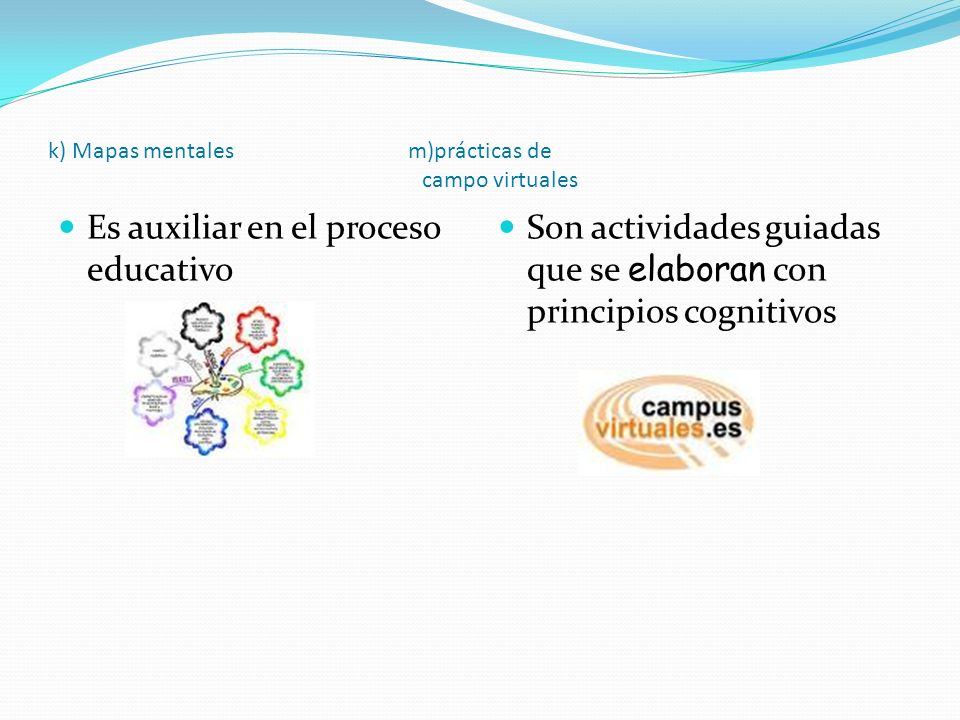 k) Mapas mentales m)prácticas de campo virtuales