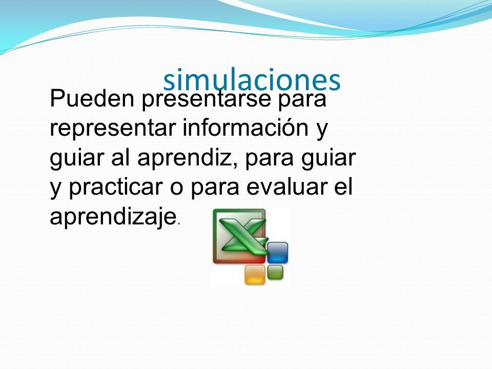 simulaciones Pueden presentarse para representar información y guiar al aprendiz, para guiar y practicar o para evaluar el aprendizaje.
