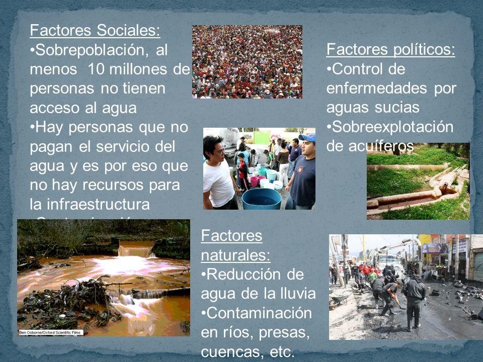 Factores Sociales: Sobrepoblación, al menos 10 millones de personas no tienen acceso al agua.