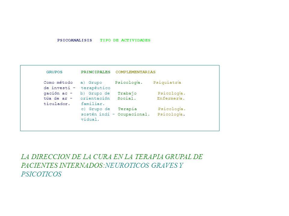 PSICOANALISIS TIPO DE ACTIVIDADES