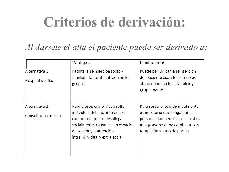 Criterios de derivación: