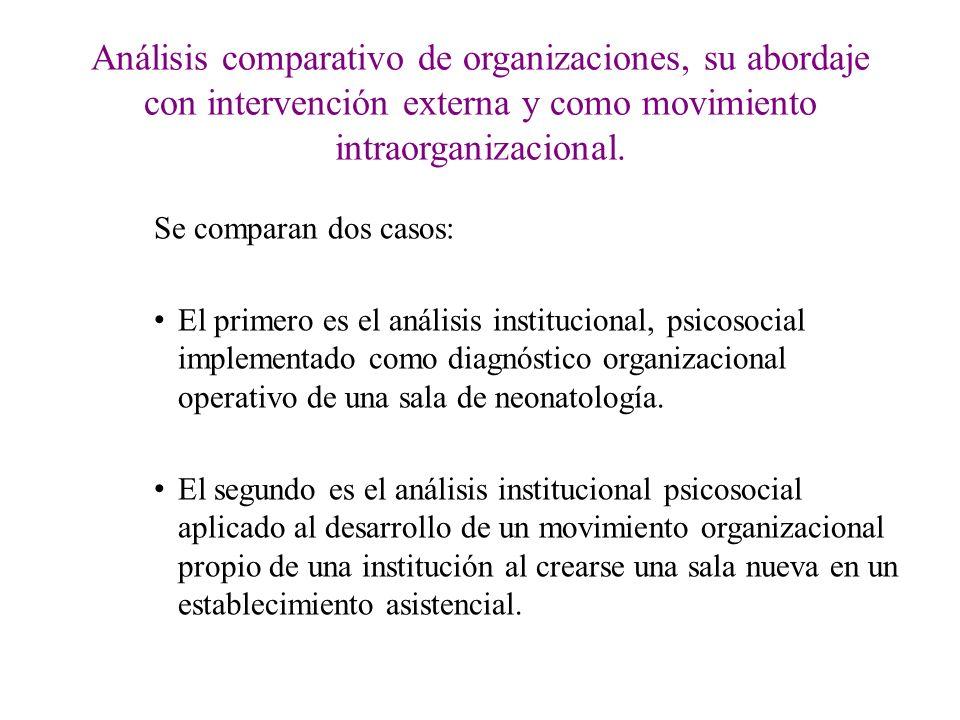 Análisis comparativo de organizaciones, su abordaje con intervención externa y como movimiento intraorganizacional.