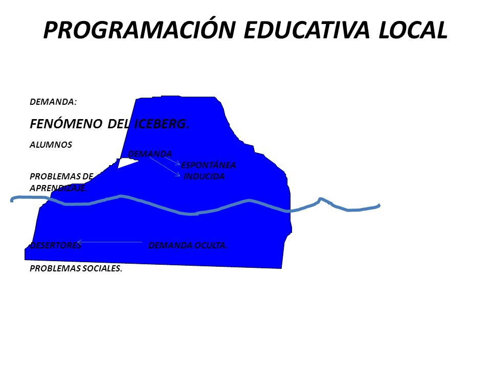 PROGRAMACIÓN EDUCATIVA LOCAL
