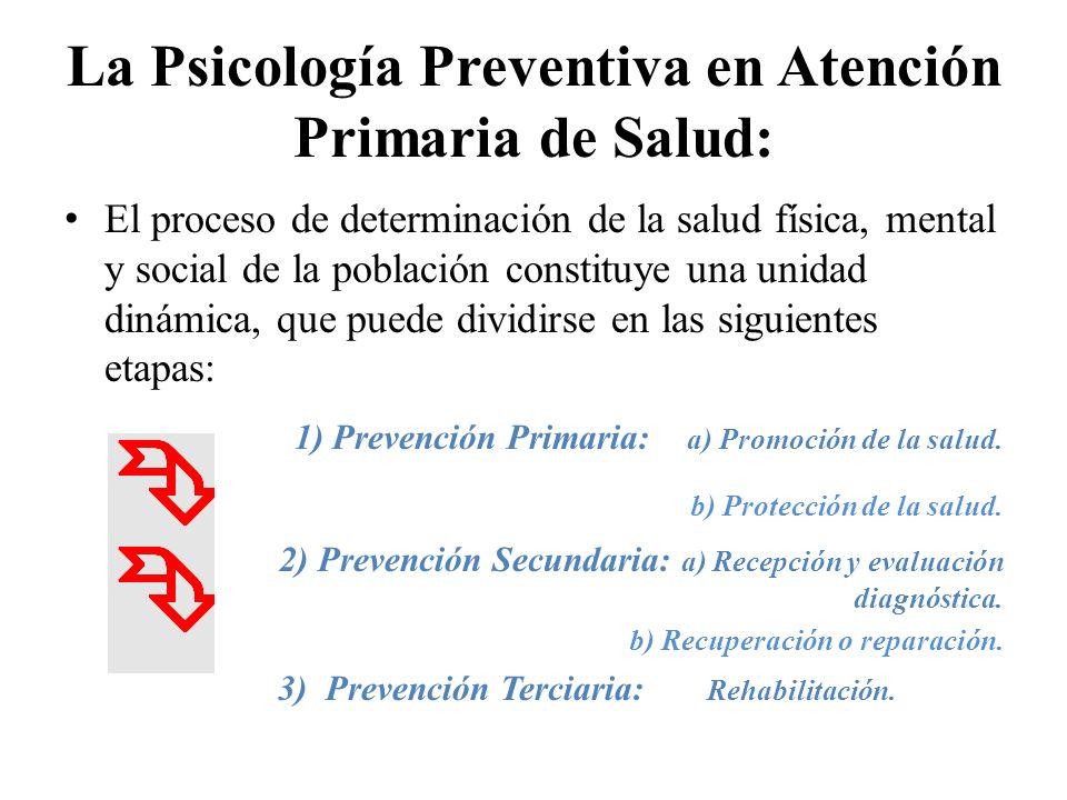 La Psicología Preventiva en Atención Primaria de Salud:
