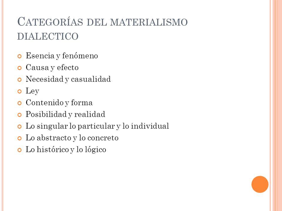 Categorías del materialismo dialectico