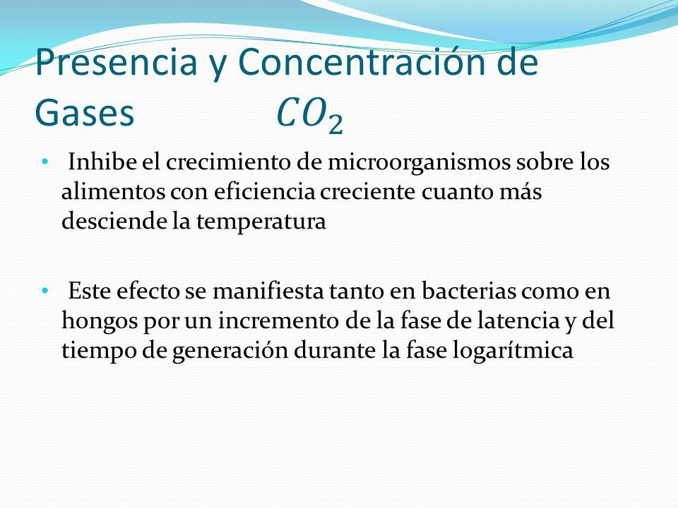 Presencia y Concentración de Gases 𝐶𝑂 2