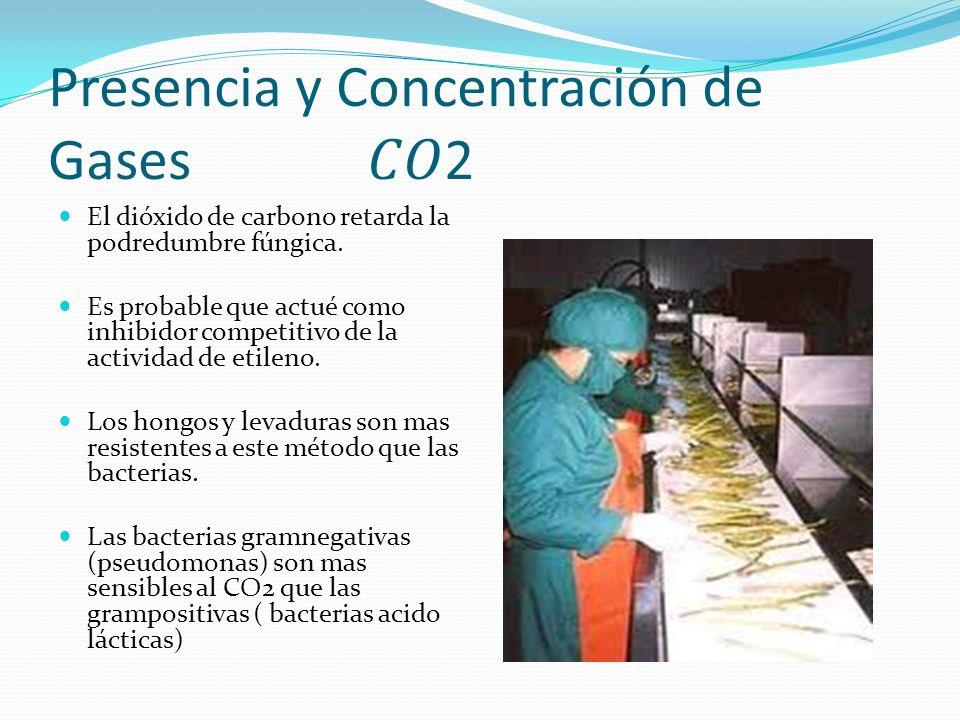 Presencia y Concentración de Gases 𝐶𝑂2
