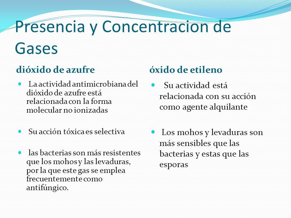 Presencia y Concentracion de Gases