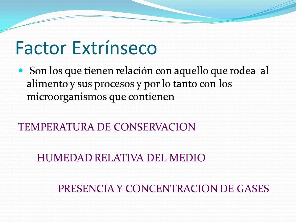 Factor Extrínseco Son los que tienen relación con aquello que rodea al alimento y sus procesos y por lo tanto con los microorganismos que contienen.